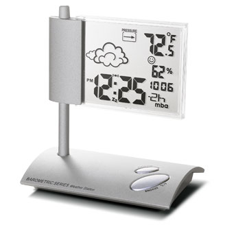 Flag/Patriot Weather Station