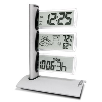 Triple Flag Weather Station